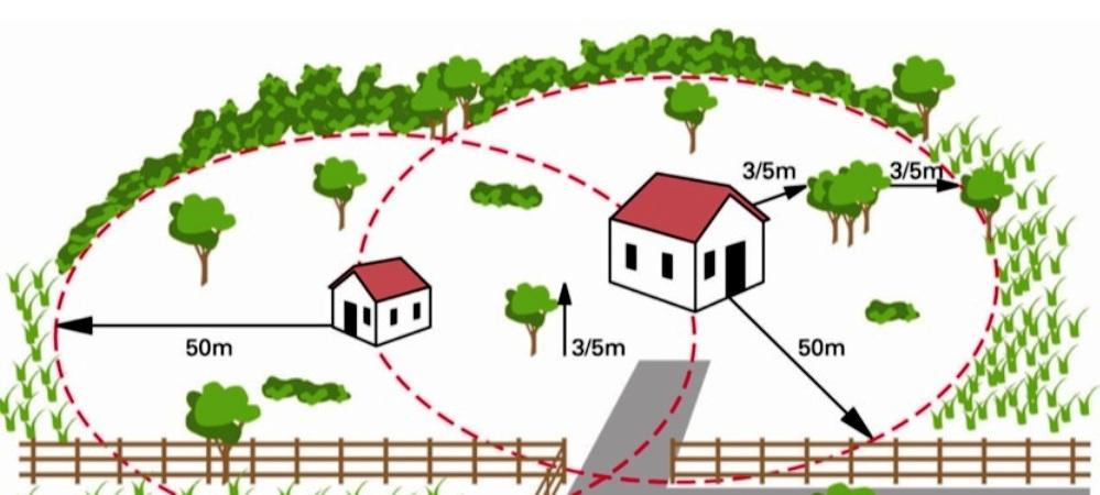 Proteção habitação (1)